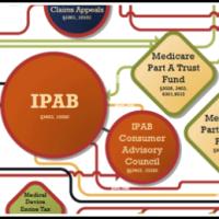 IPAB-Chart