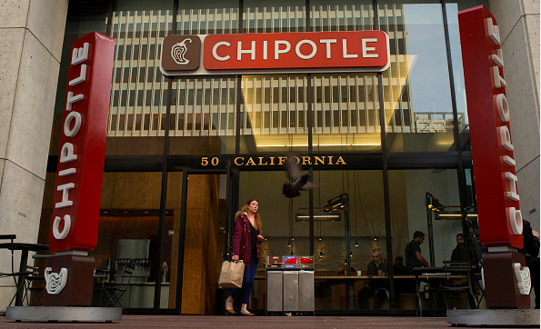 Chipotle teaches San Fran an important lesson about minimum wage and the cost of running a business